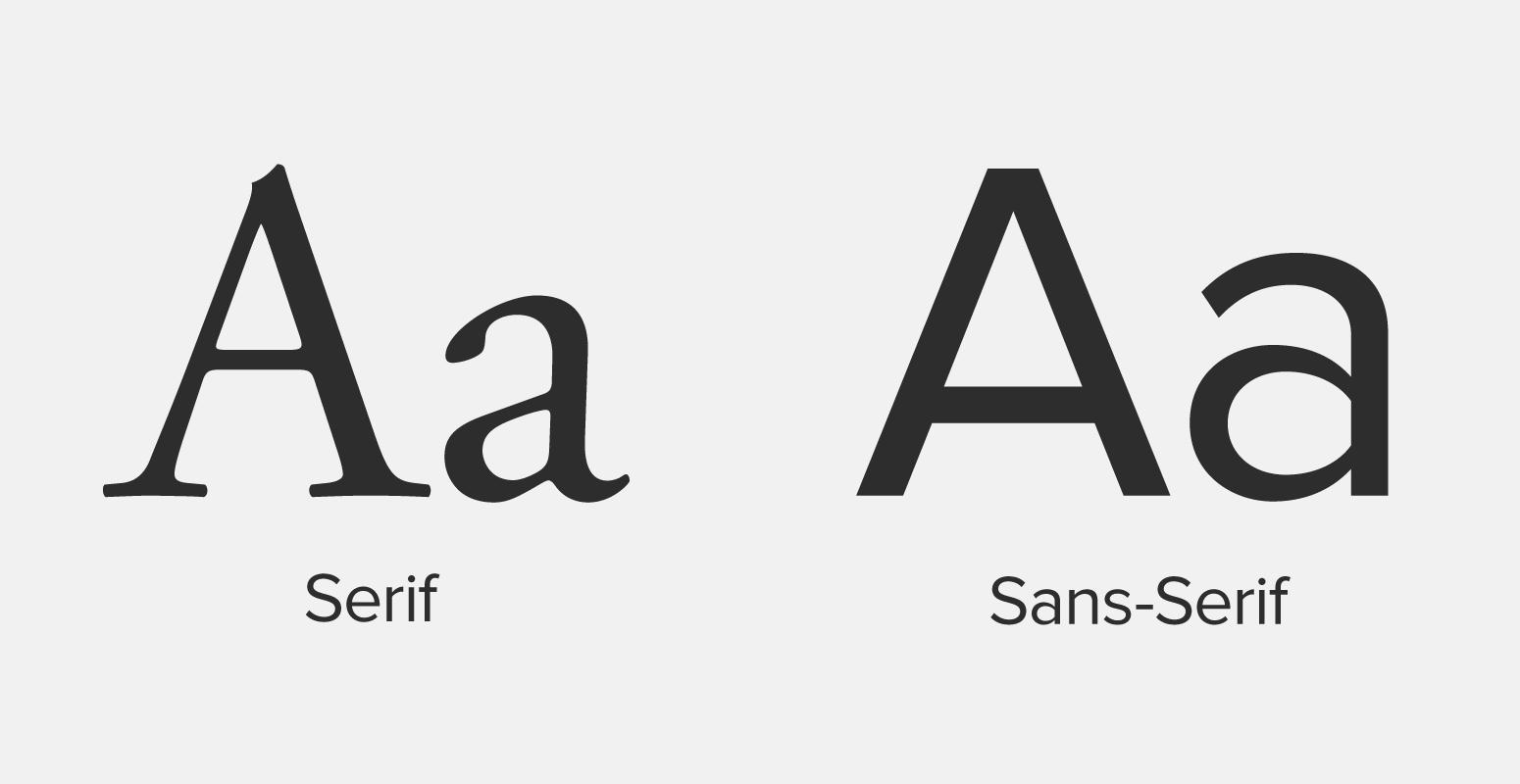Typography Figure 1