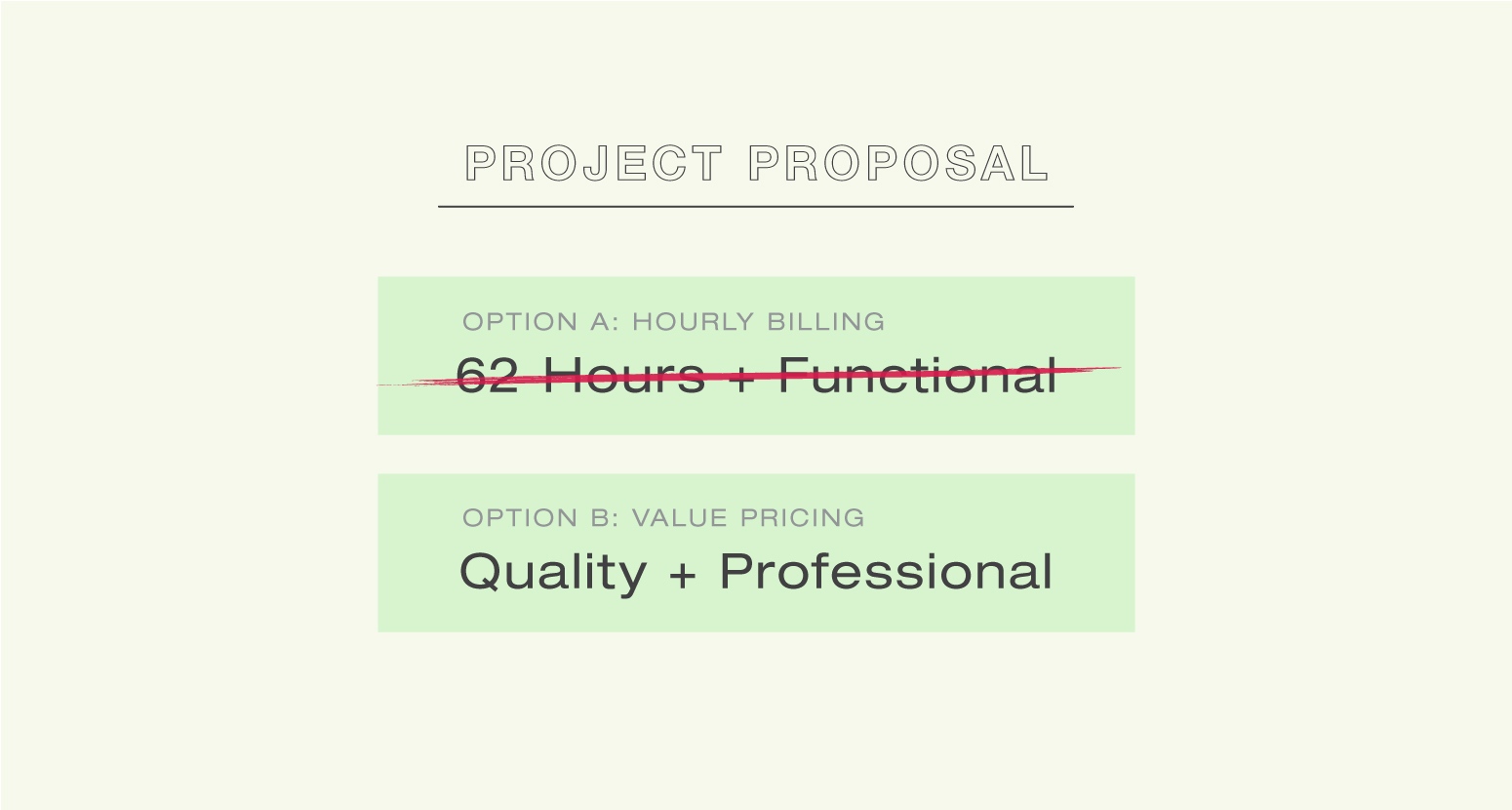 Value Pricing vs Hourly Billing