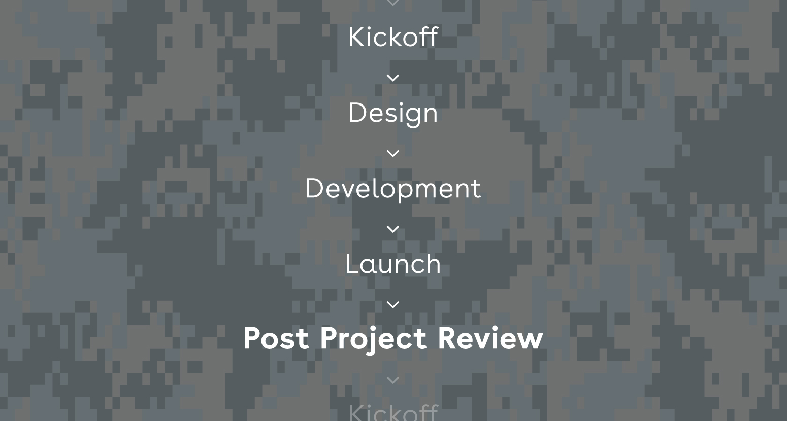 Post Project Reviews