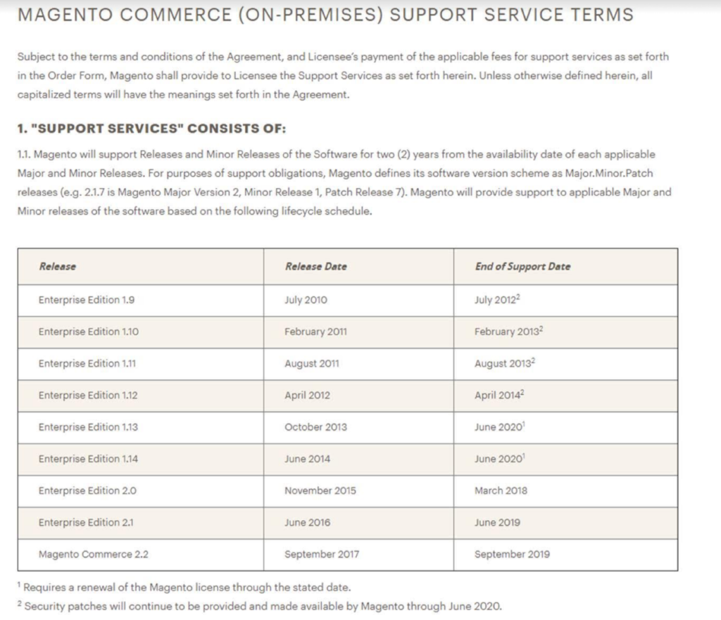 End of Support for Magento 1 Schedule
